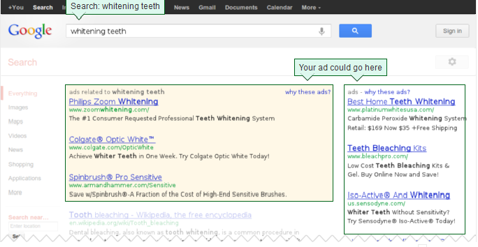 Google Adwords for Dentists