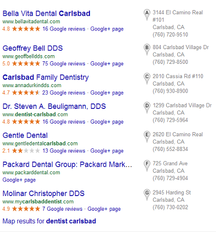 Google My Business Ads for Dentists